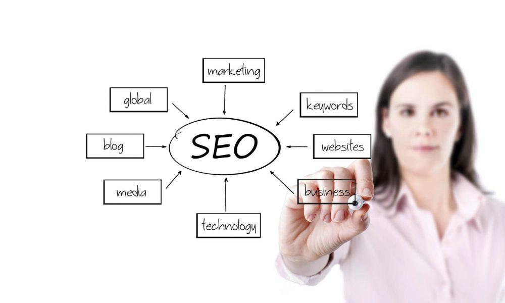 Especialistas em Websites, eCommerce, Redes sociais e SEO