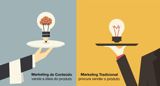 Markting digital